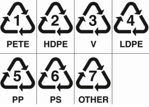 recycling-logos